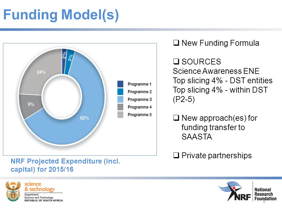 Funding Model(s) 8  New Funding Formula  SOURCES Science Awareness ENE Top slicing 4% - DST entities Top slicing 4% - within DST (P2-5)  New approach(es) for funding transfer to SAASTA  Private partnerships NRF Projected Expenditure (incl.