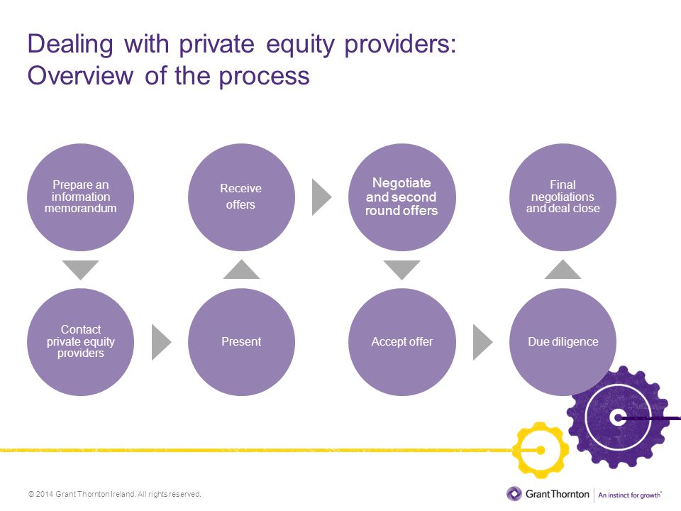 © 2014 Grant Thornton Ireland. All rights reserved. Dealing with private equity providers: Overview of the process Prepare an information memorandum C