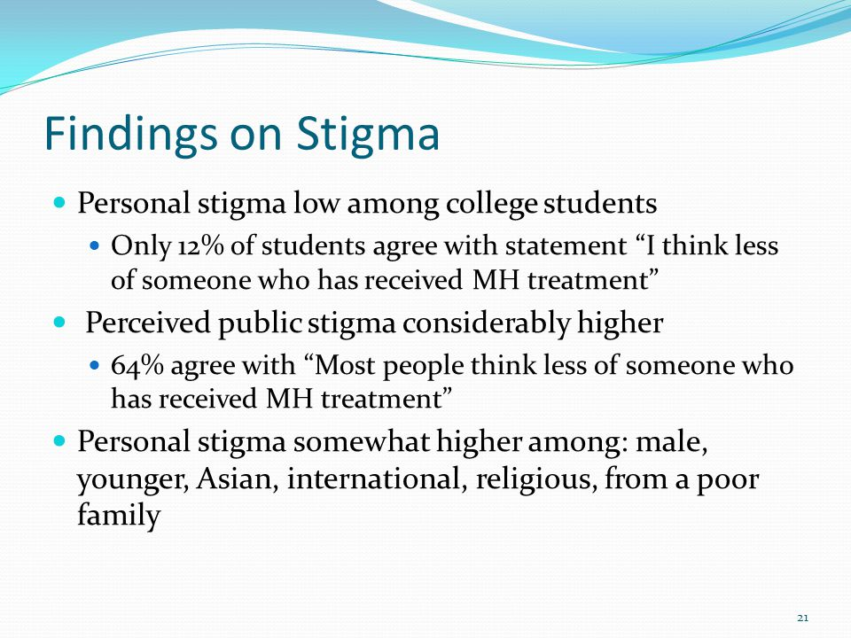 Findings on Stigma Personal stigma low among college students Only 12% of students agree with statement I think less of someone who has received MH treatment Perceived public stigma considerably higher 64% agree with Most people think less of someone who has received MH treatment Personal stigma somewhat higher among: male, younger, Asian, international, religious, from a poor family 21