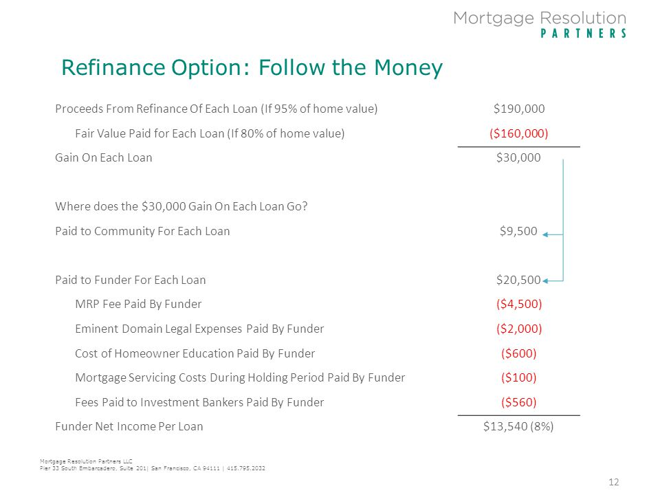 12 Refinance Option: Follow the Money Proceeds From Refinance Of Each Loan (If 95% of home value)$190,000 Fair Value Paid for Each Loan (If 80% of hom