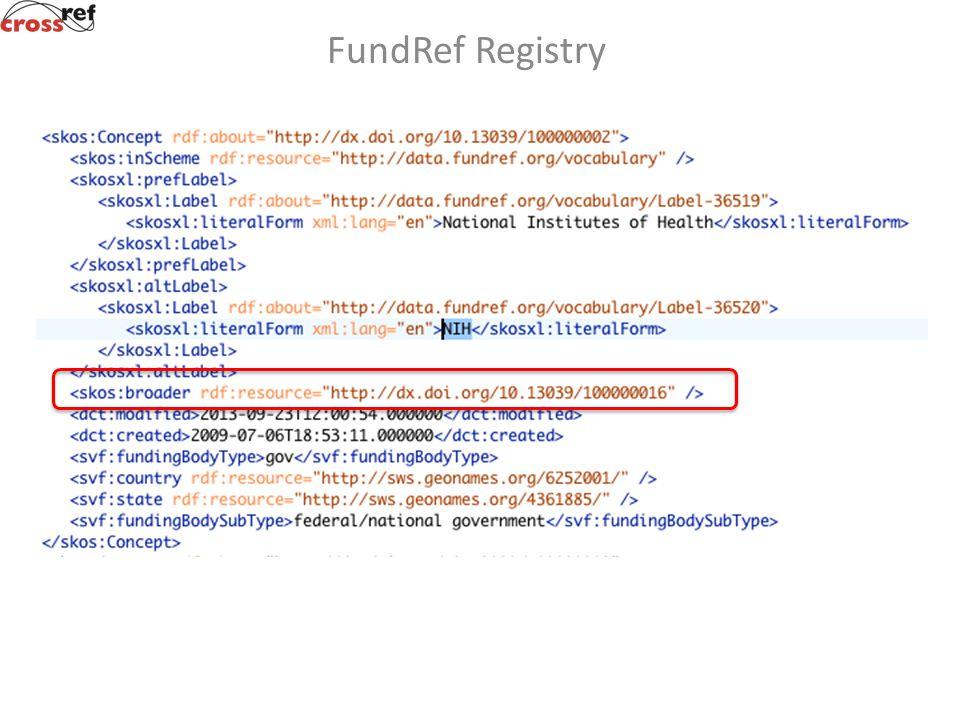 FundRef Registry