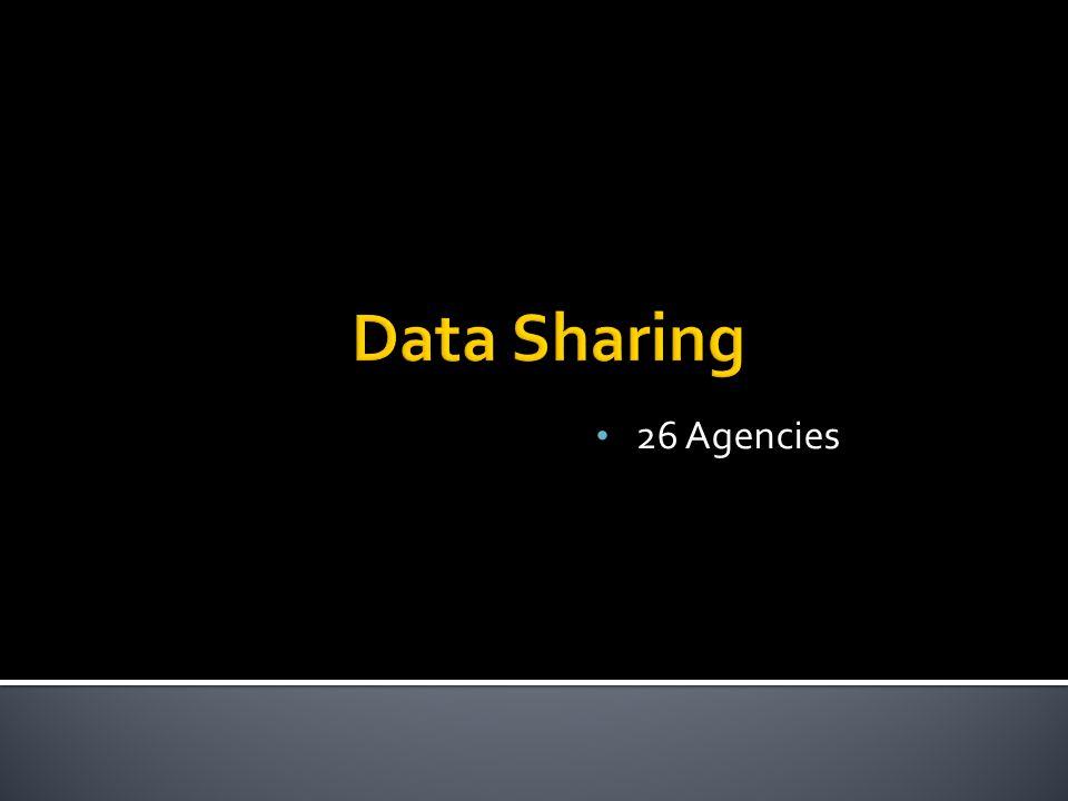 26 Agencies