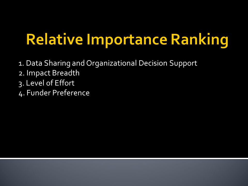 1. Data Sharing and Organizational Decision Support 2.