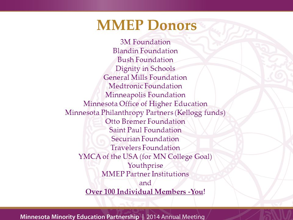 3M Foundation Blandin Foundation Bush Foundation Dignity in Schools General Mills Foundation Medtronic Foundation Minneapolis Foundation Minnesota Office of Higher Education Minnesota Philanthropy Partners (Kellogg funds) Otto Bremer Foundation Saint Paul Foundation Securian Foundation Travelers Foundation YMCA of the USA (for MN College Goal) Youthprise MMEP Partner Institutions and Over 100 Individual Members -You.