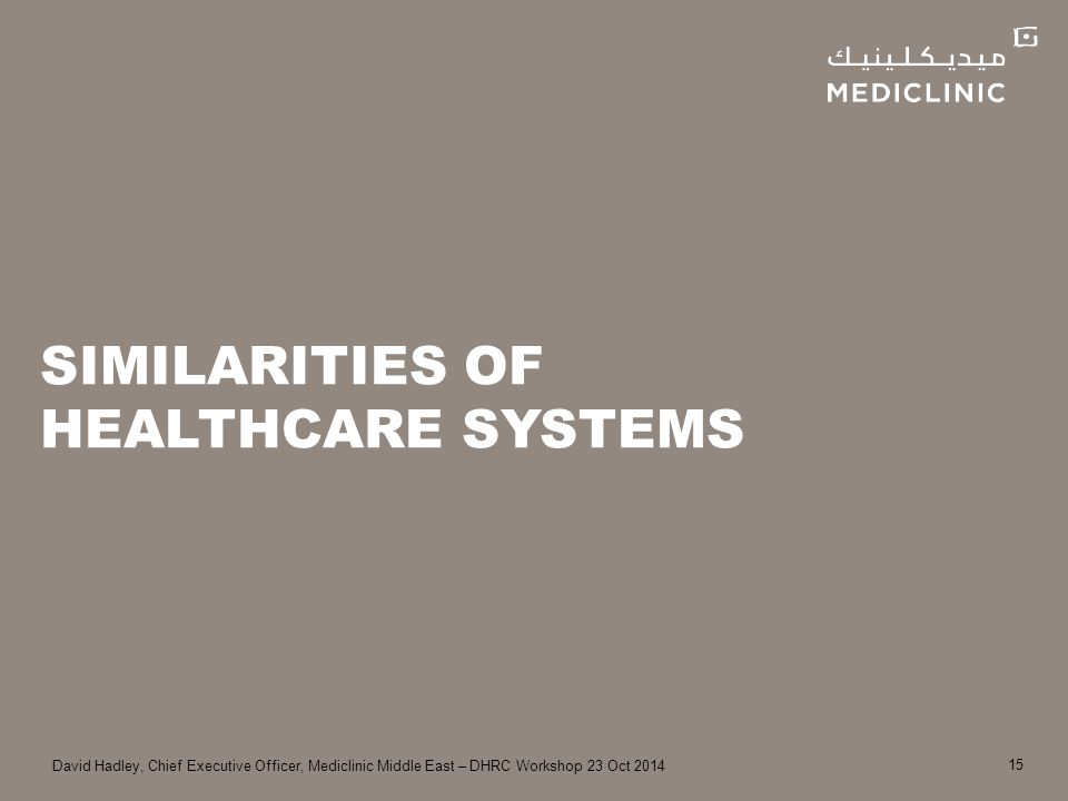 David Hadley, Chief Executive Officer, Mediclinic Middle East – DHRC Workshop 23 Oct 2014 SIMILARITIES OF HEALTHCARE SYSTEMS 15