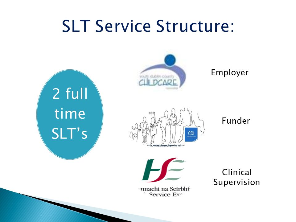 2 full time SLT's Employer Clinical Supervision Funder