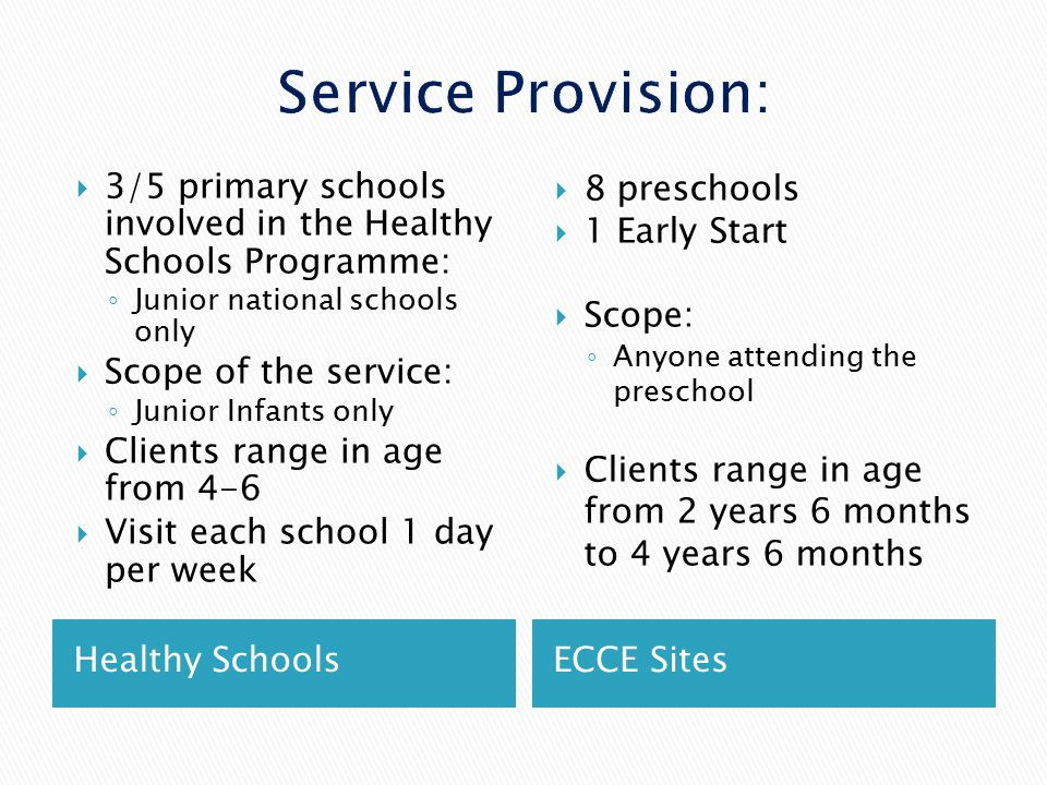 Healthy SchoolsECCE Sites  3/5 primary schools involved in the Healthy Schools Programme: ◦ Junior national schools only  Scope of the service: ◦ Junior Infants only  Clients range in age from 4-6  Visit each school 1 day per week  8 preschools  1 Early Start  Scope: ◦ Anyone attending the preschool  Clients range in age from 2 years 6 months to 4 years 6 months