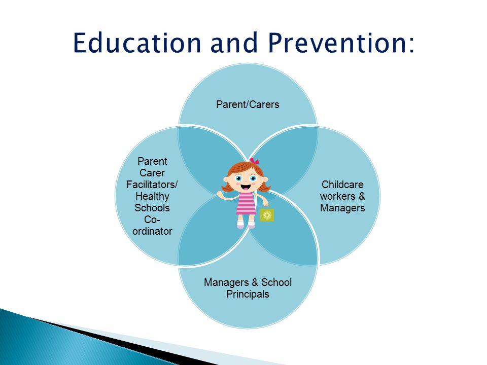 Parent/Carers Childcare workers & Managers Managers & School Principals Parent Carer Facilitators/ Healthy Schools Co- ordinator