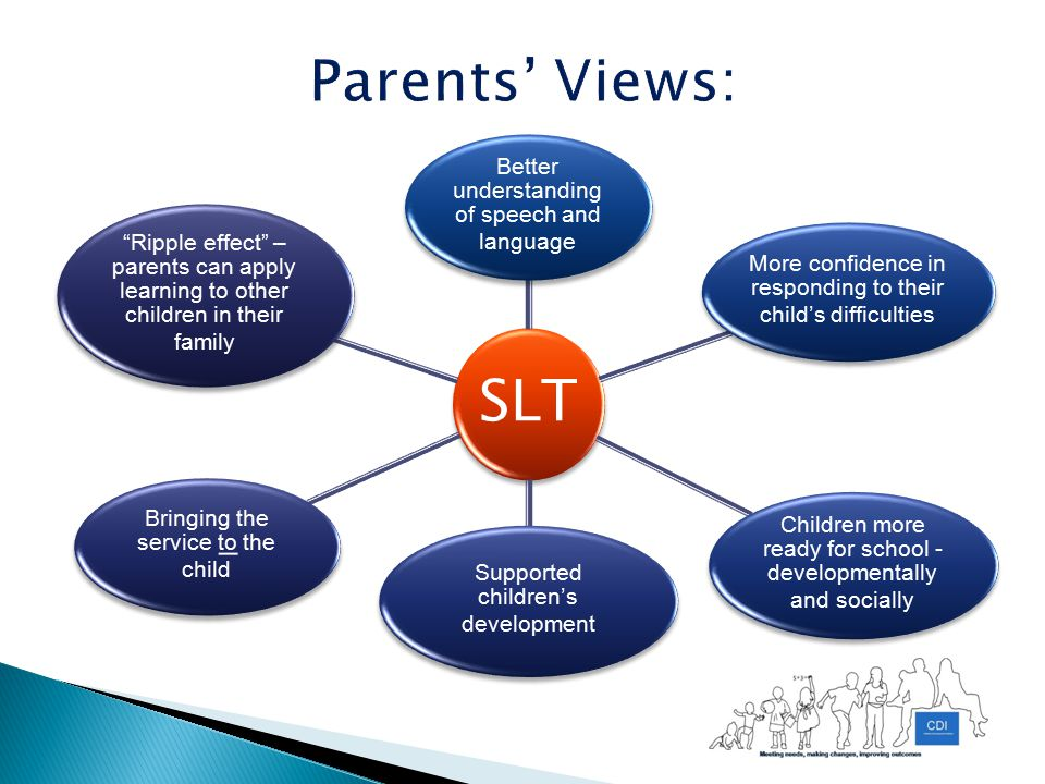 SLT Better understanding of speech and language More confidence in responding to their child's difficulties Children more ready for school - developmentally and socially Supported children's development Bringing the service to the child Ripple effect – parents can apply learning to other children in their family
