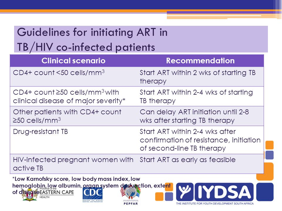 Guidelines for initiating ART in TB/HIV co-infected patients Clinical scenarioRecommendation CD4+ count <50 cells/mm 3 Start ART within 2 wks of starting TB therapy CD4+ count ≥50 cells/mm 3 with clinical disease of major severity* Start ART within 2-4 wks of starting TB therapy Other patients with CD4+ count ≥50 cells/mm 3 Can delay ART initiation until 2-8 wks after starting TB therapy Drug-resistant TBStart ART within 2-4 wks after confirmation of resistance, initiation of second-line TB therapy HIV-infected pregnant women with active TB Start ART as early as feasible * Low Karnofsky score, low body mass index, low hemoglobin, low albumin, organ system dysfunction, extent of disease