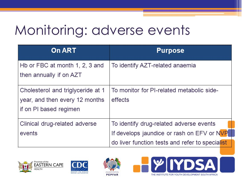 Monitoring: adverse events On ARTPurpose Hb or FBC at month 1, 2, 3 and then annually if on AZT To identify AZT-related anaemia Cholesterol and triglyceride at 1 year, and then every 12 months if on PI based regimen To monitor for PI-related metabolic side- effects Clinical drug-related adverse events To identify drug-related adverse events If develops jaundice or rash on EFV or NVP do liver function tests and refer to specialist
