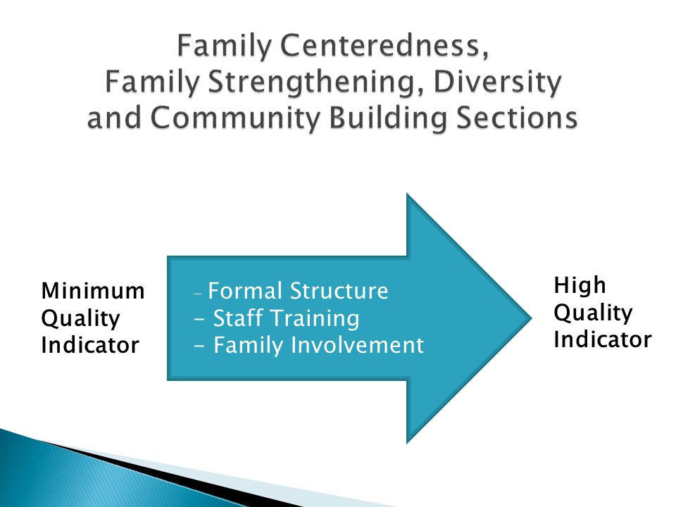 - Formal Structure - Staff Training - Family Involvement Minimum Quality Indicator High Quality Indicator
