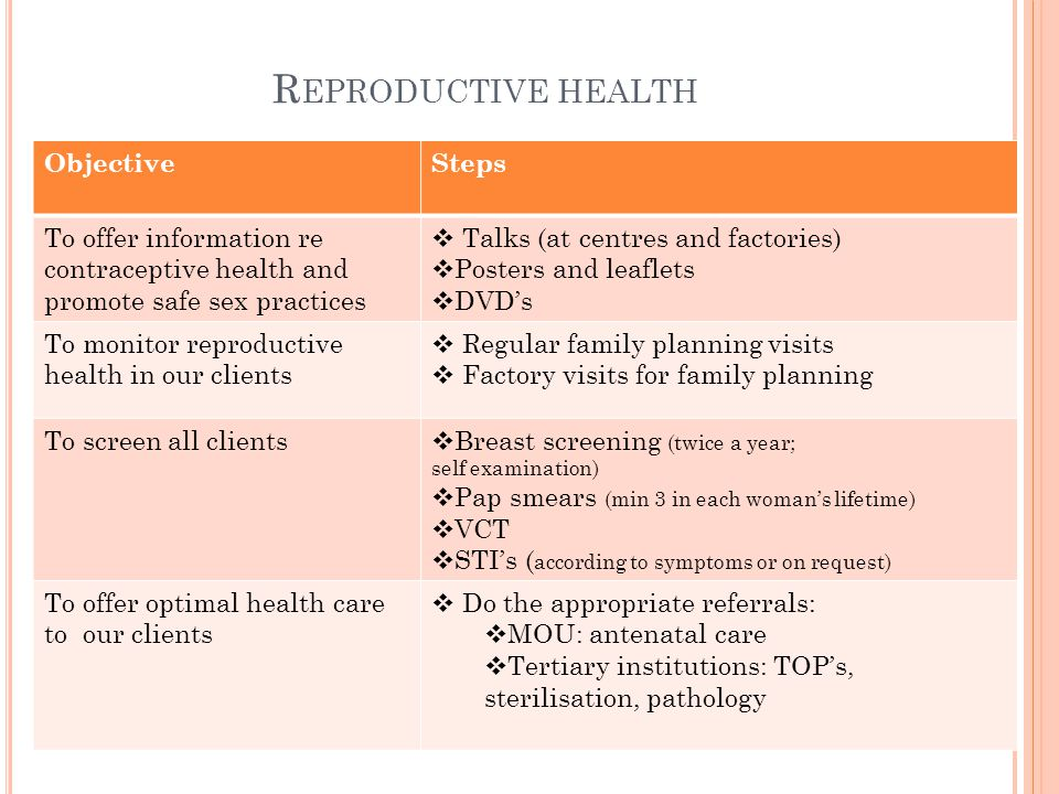 R EPRODUCTIVE HEALTH ObjectiveSteps To offer information re contraceptive health and promote safe sex practices  Talks (at centres and factories)  Posters and leaflets  DVD's To monitor reproductive health in our clients  Regular family planning visits  Factory visits for family planning To screen all clients  Breast screening (twice a year; self examination)  Pap smears (min 3 in each woman's lifetime)  VCT  STI's ( according to symptoms or on request) To offer optimal health care to our clients  Do the appropriate referrals:  MOU: antenatal care  Tertiary institutions: TOP's, sterilisation, pathology