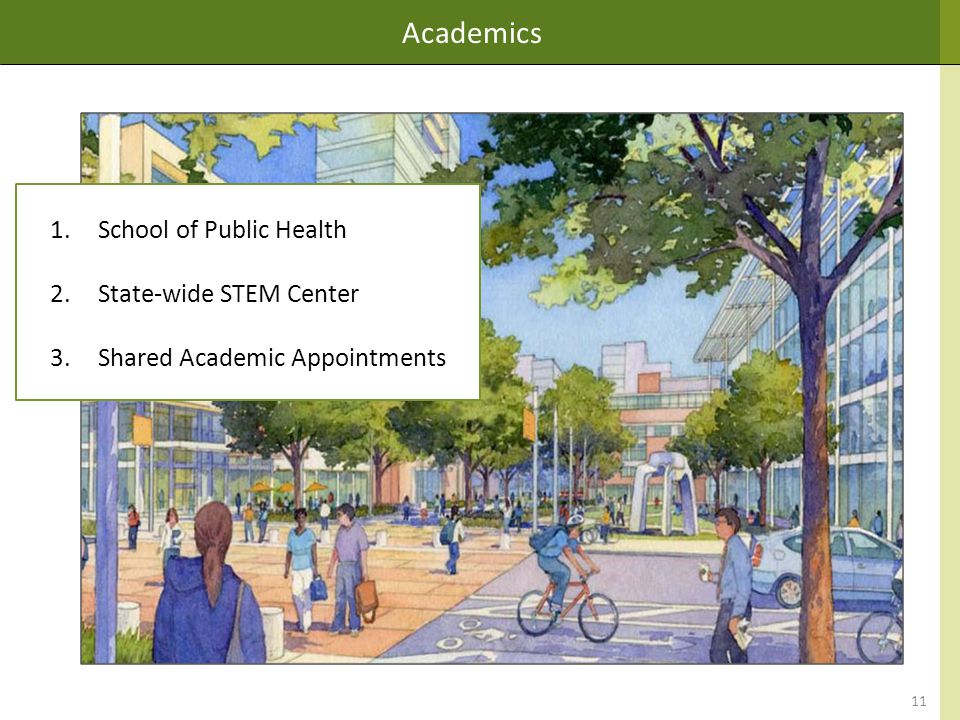 Academics 11 1.School of Public Health 2.State-wide STEM Center 3.Shared Academic Appointments