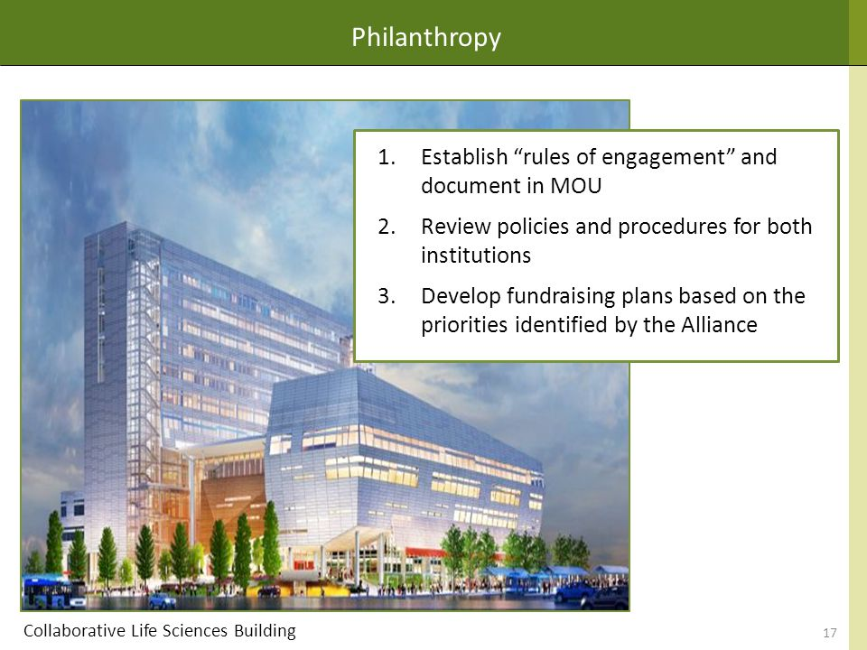 Philanthropy 17 1.Establish rules of engagement and document in MOU 2.Review policies and procedures for both institutions 3.Develop fundraising plans based on the priorities identified by the Alliance Collaborative Life Sciences Building