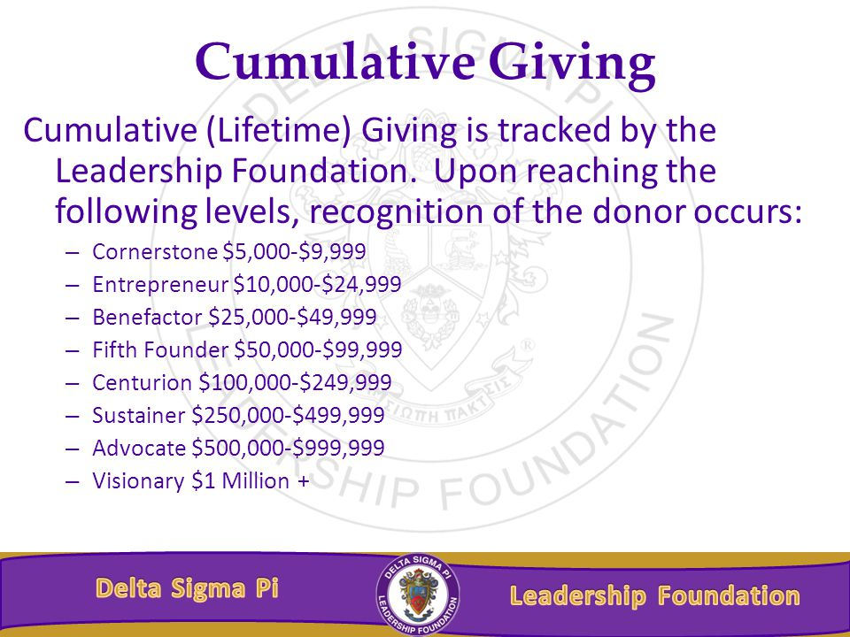 Cumulative Giving Cumulative (Lifetime) Giving is tracked by the Leadership Foundation.