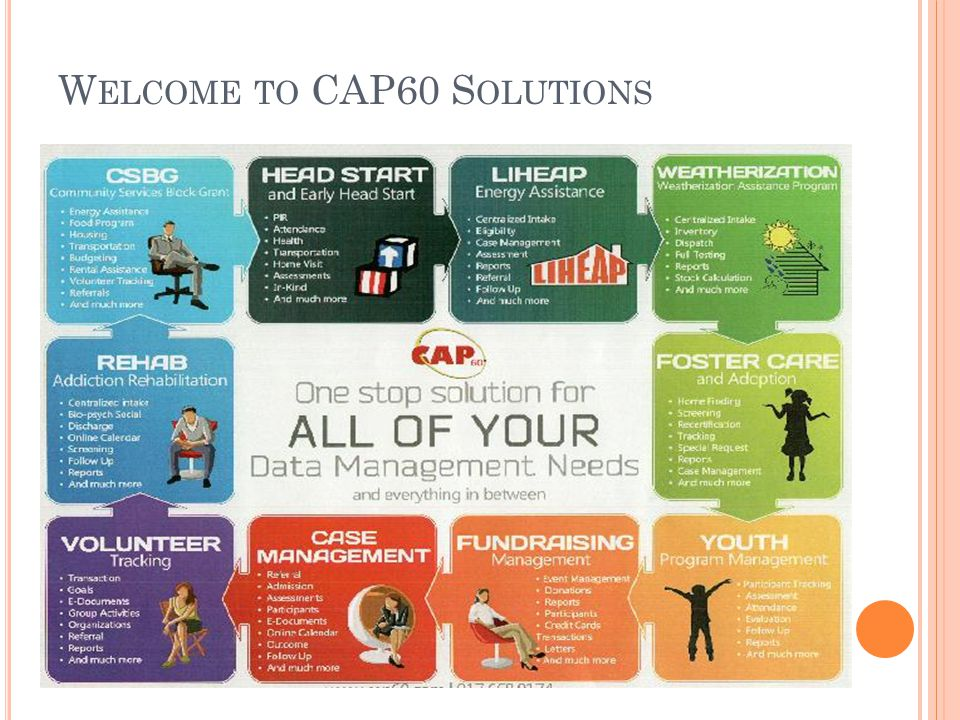 W ELCOME TO CAP60 S OLUTIONS