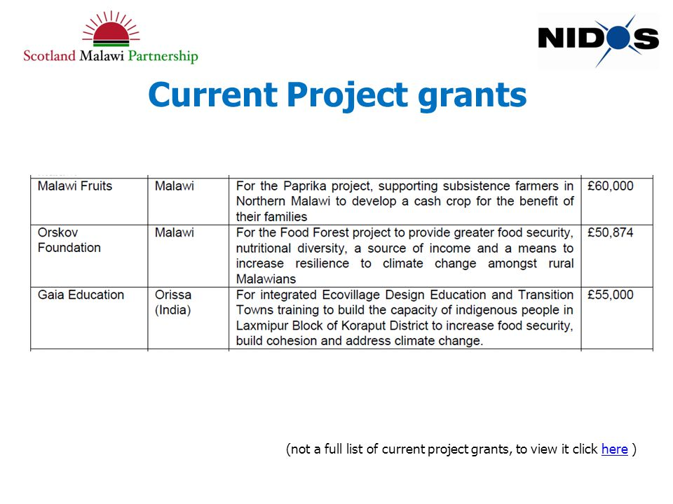 Current Project grants (not a full list of current project grants, to view it click here )here
