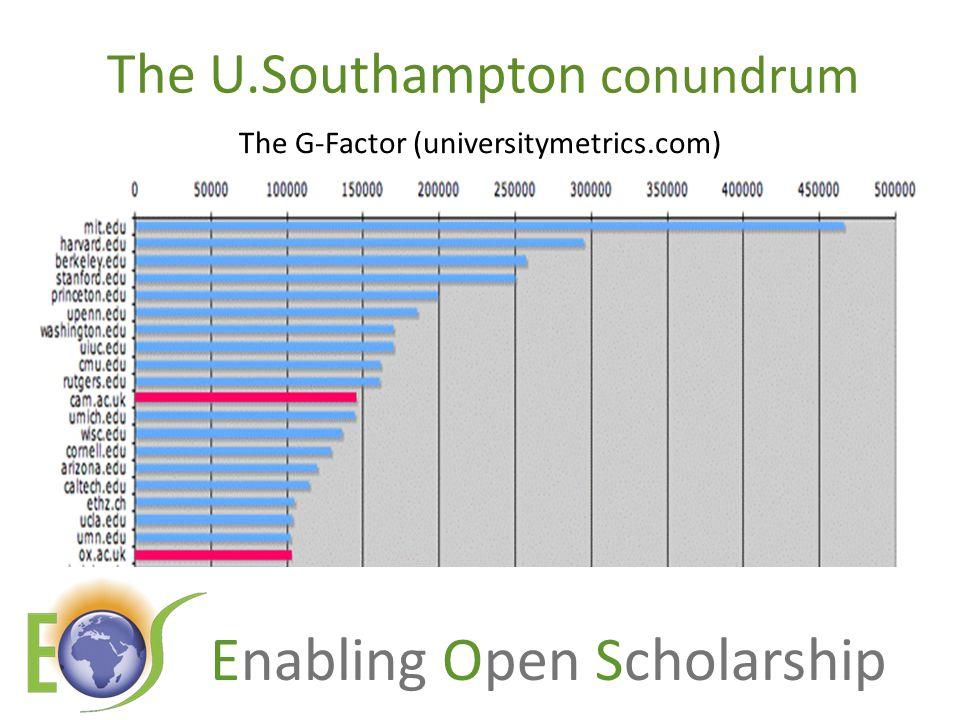 Enabling Open Scholarship The U.Southampton conundrum The G-Factor (universitymetrics.com)