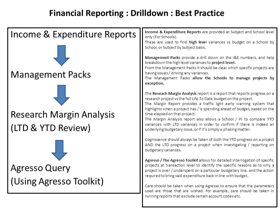 Income & Expenditure Reports Management Packs Research Margin Analysis (LTD & YTD Review) Agresso Query (Using Agresso Toolkit) Financial Reporting : Drilldown : Best Practice Income & Expenditure Reports are provided at Subject and School level only (For Schools).