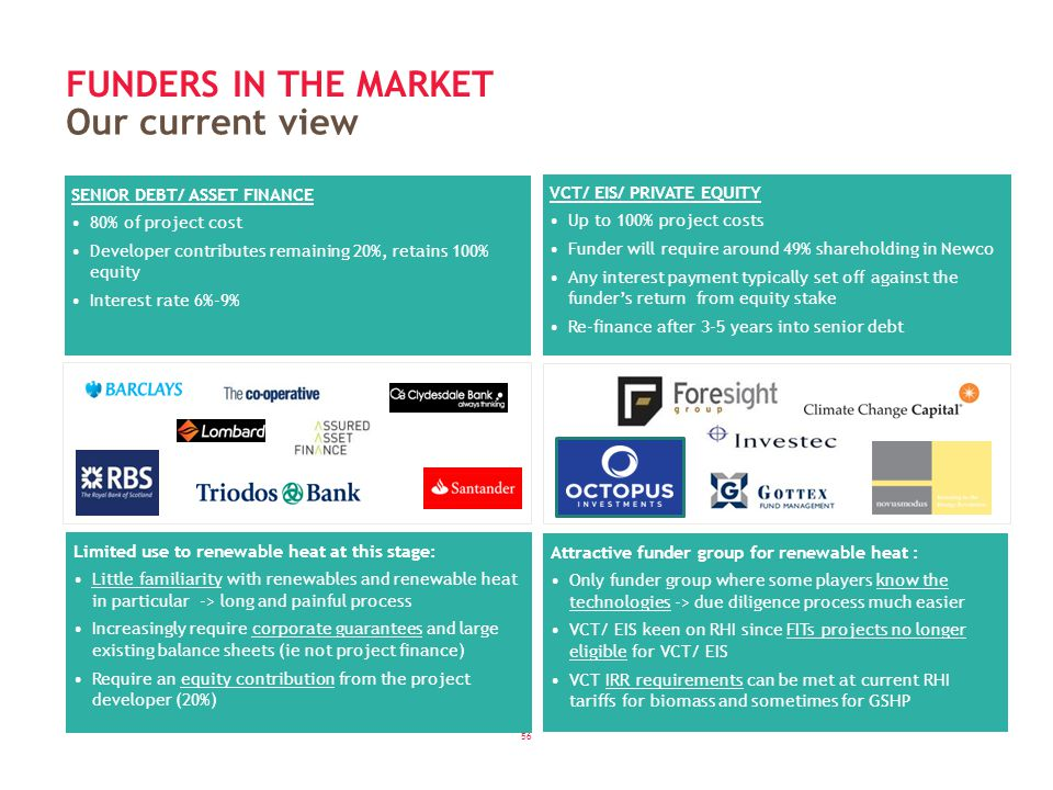 56 Our current view FUNDERS IN THE MARKET SENIOR DEBT/ ASSET FINANCE 80% of project cost Developer contributes remaining 20%, retains 100% equity Interest rate 6%-9% VCT/ EIS/ PRIVATE EQUITY Up to 100% project costs Funder will require around 49% shareholding in Newco Any interest payment typically set off against the funder's return from equity stake Re-finance after 3-5 years into senior debt Limited use to renewable heat at this stage: Little familiarity with renewables and renewable heat in particular -> long and painful process Increasingly require corporate guarantees and large existing balance sheets (ie not project finance) Require an equity contribution from the project developer (20%) Attractive funder group for renewable heat : Only funder group where some players know the technologies -> due diligence process much easier VCT/ EIS keen on RHI since FITs projects no longer eligible for VCT/ EIS VCT IRR requirements can be met at current RHI tariffs for biomass and sometimes for GSHP