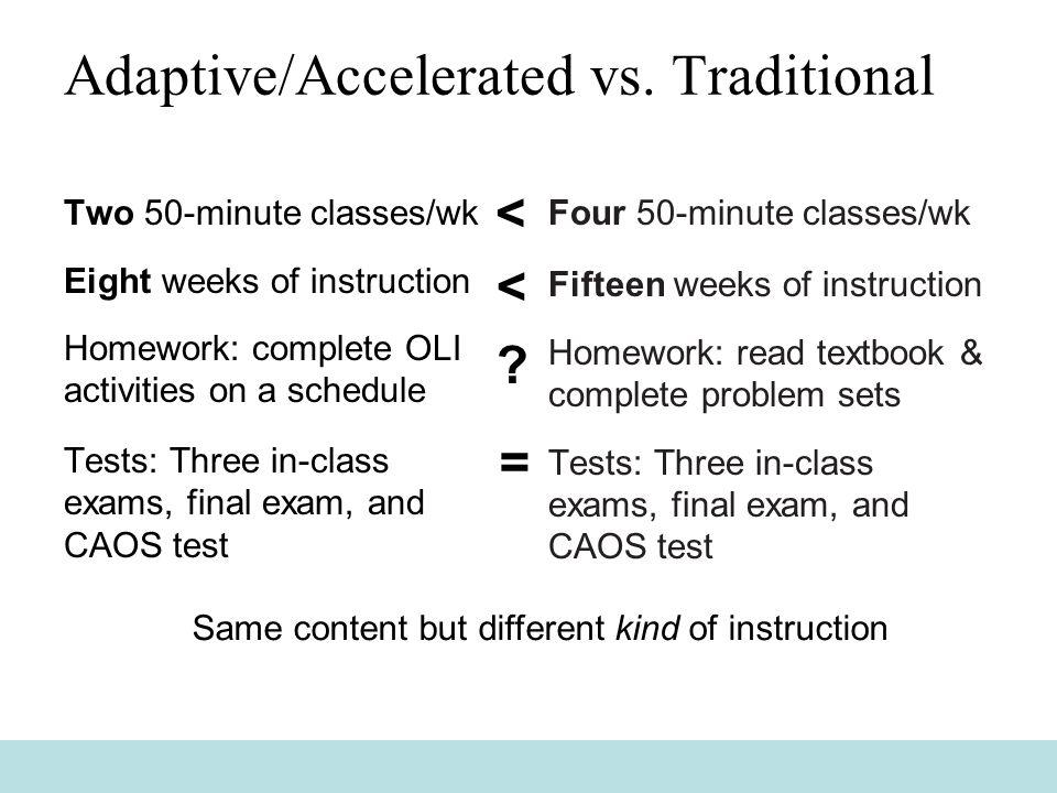 Adaptive/Accelerated vs.