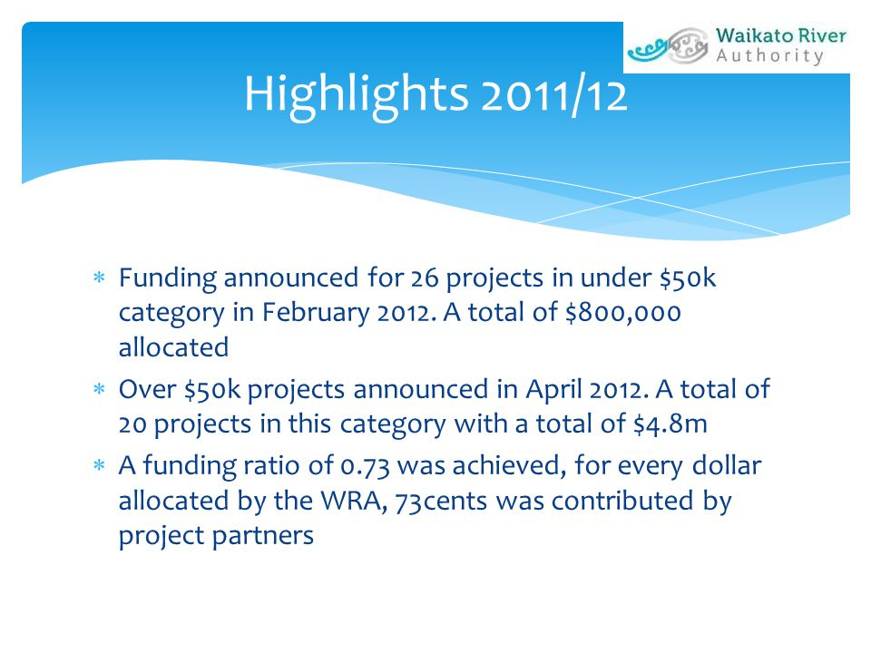  Funding announced for 26 projects in under $50k category in February 2012. A total of $800,000 allocated  Over $50k projects announced in April 201
