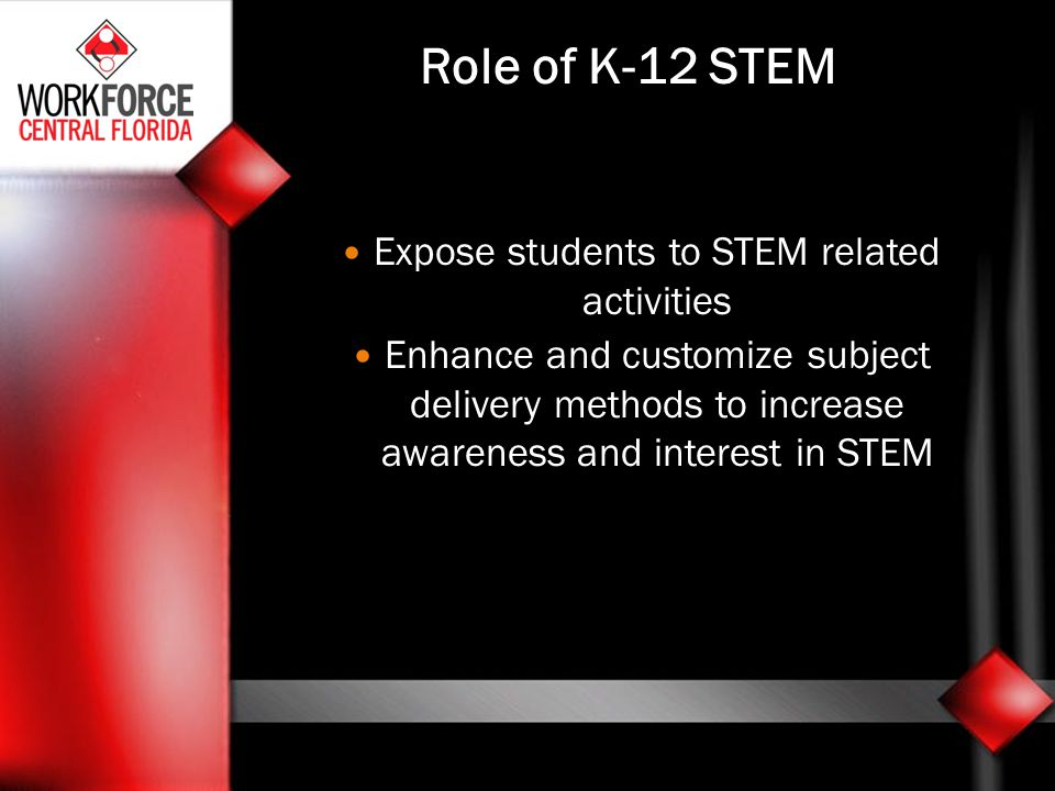 Role of K-12 STEM Expose students to STEM related activities Enhance and customize subject delivery methods to increase awareness and interest in STEM