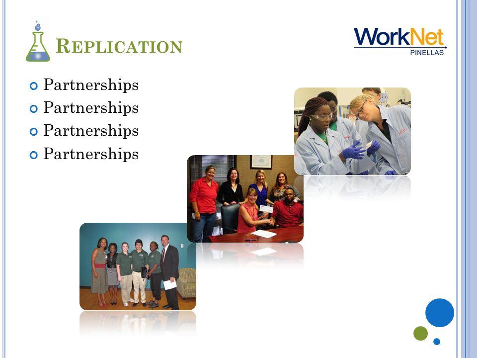 R EPLICATION Partnerships