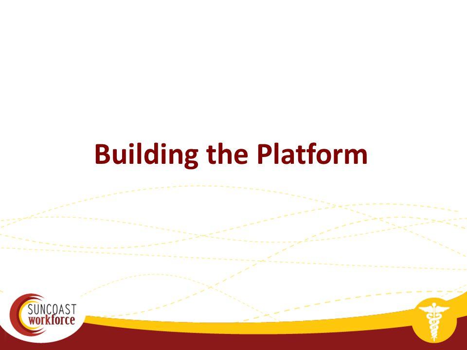 Building the Platform