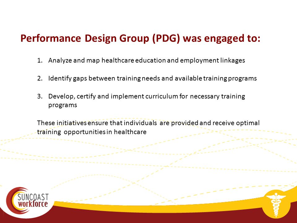 1.Analyze and map healthcare education and employment linkages 2.Identify gaps between training needs and available training programs 3.Develop, certi