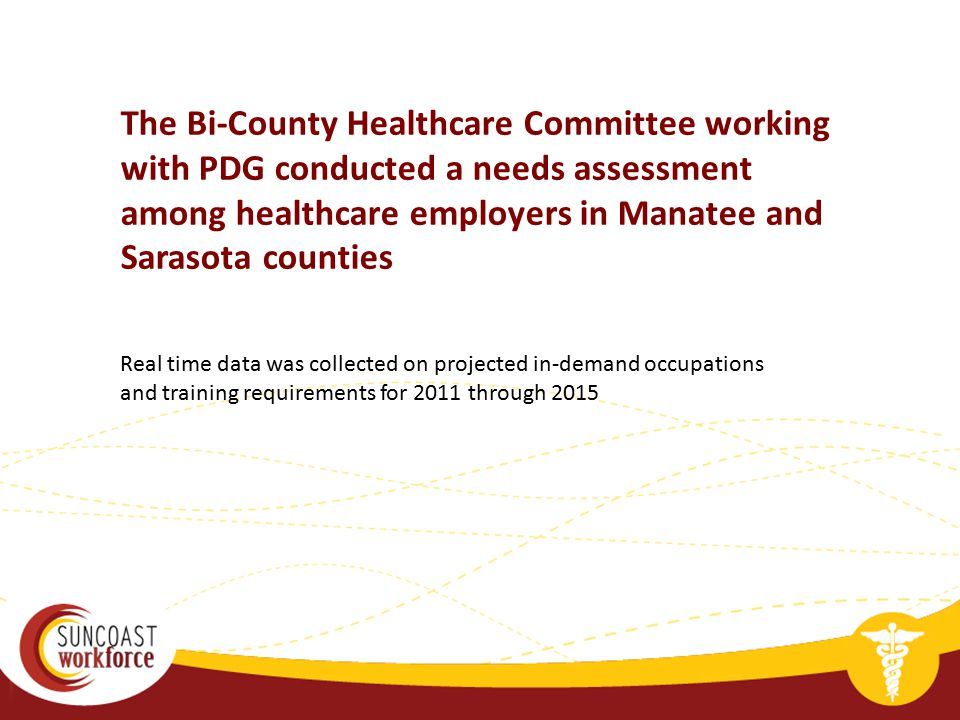 Real time data was collected on projected in-demand occupations and training requirements for 2011 through 2015 The Bi-County Healthcare Committee wor