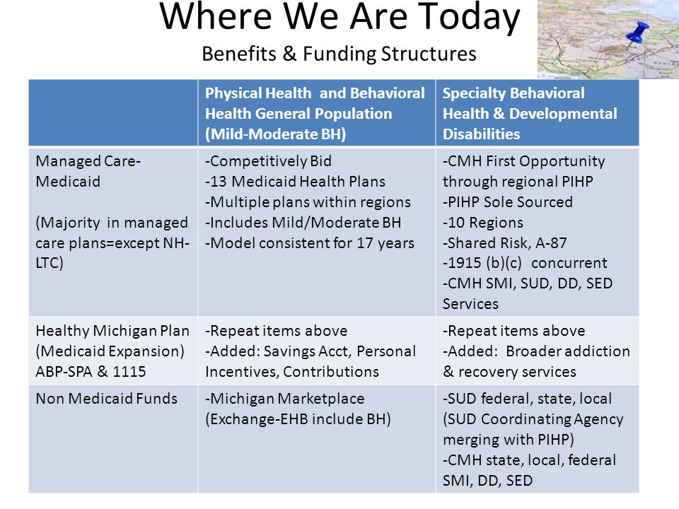 Where We Are Today Benefits & Funding Structures Physical Health and Behavioral Health General Population (Mild-Moderate BH) Specialty Behavioral Health & Developmental Disabilities Managed Care- Medicaid (Majority in managed care plans=except NH- LTC) -Competitively Bid -13 Medicaid Health Plans -Multiple plans within regions -Includes Mild/Moderate BH -Model consistent for 17 years -CMH First Opportunity through regional PIHP -PIHP Sole Sourced -10 Regions -Shared Risk, A-87 -1915 (b)(c) concurrent -CMH SMI, SUD, DD, SED Services Healthy Michigan Plan (Medicaid Expansion) ABP-SPA & 1115 -Repeat items above -Added: Savings Acct, Personal Incentives, Contributions -Repeat items above -Added: Broader addiction & recovery services Non Medicaid Funds-Michigan Marketplace (Exchange-EHB include BH) -SUD federal, state, local (SUD Coordinating Agency merging with PIHP) -CMH state, local, federal SMI, DD, SED