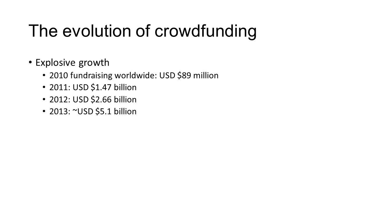 The evolution of crowdfunding Explosive growth 2010 fundraising worldwide: USD $89 million 2011: USD $1.47 billion 2012: USD $2.66 billion 2013: ~USD $5.1 billion
