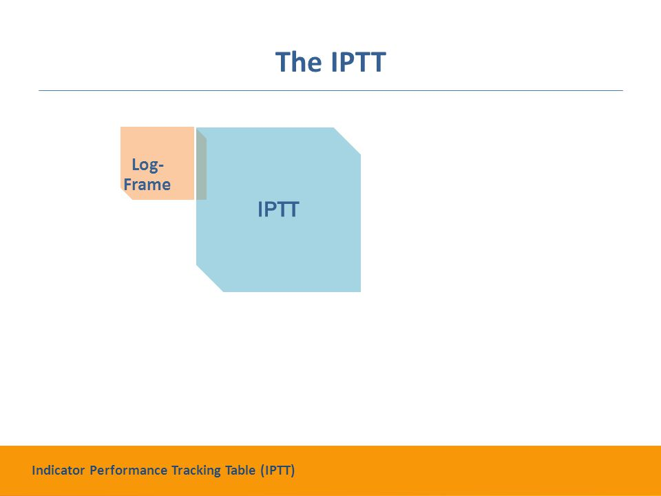 The IPTT Log- Frame IPTT Indicator Performance Tracking Table (IPTT)