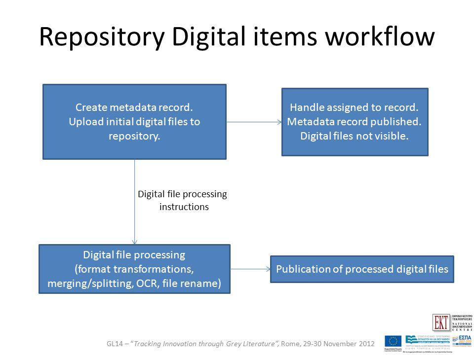 Repository Digital items workflow Create metadata record.