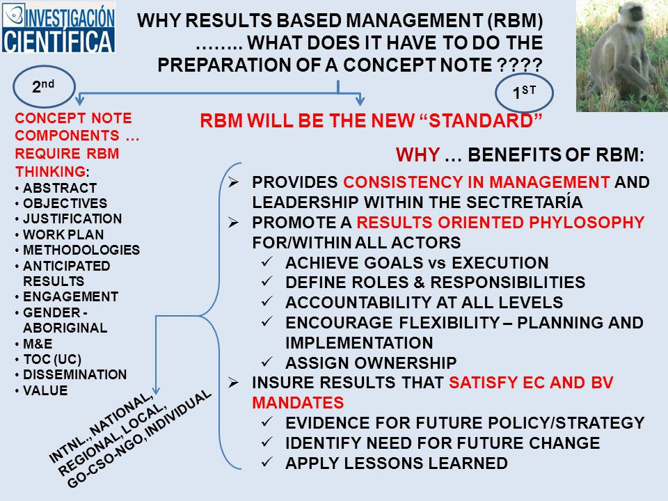 WHY RESULTS BASED MANAGEMENT (RBM) ……..