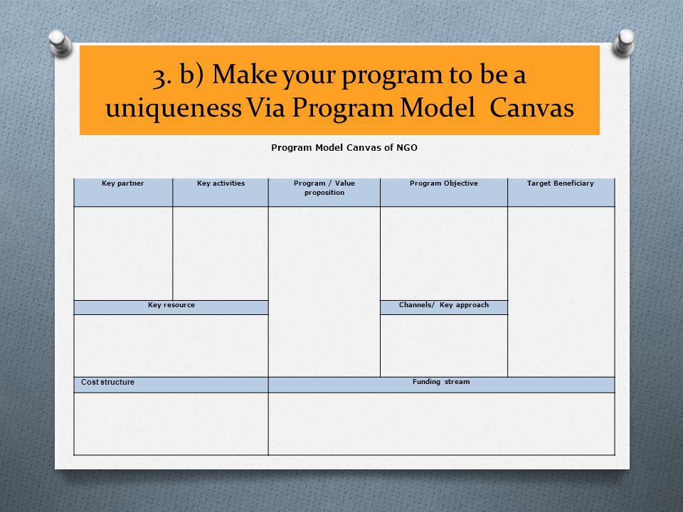 3. b) Make your program to be a uniqueness Via Program Model Canvas Program Model Canvas of NGO Key partnerKey activities Program / Value proposition