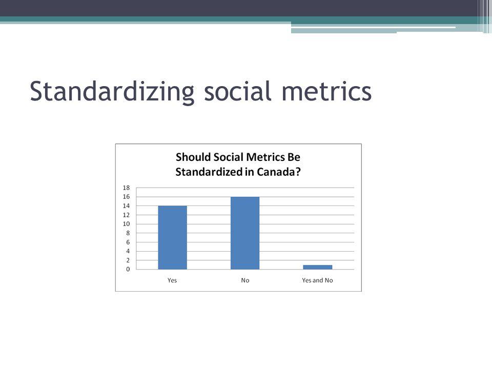 Standardizing social metrics