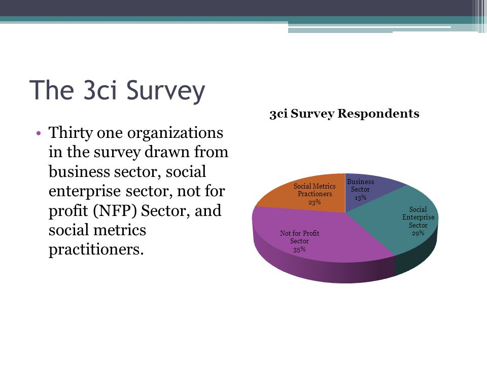 The 3ci Survey Thirty one organizations in the survey drawn from business sector, social enterprise sector, not for profit (NFP) Sector, and social metrics practitioners.