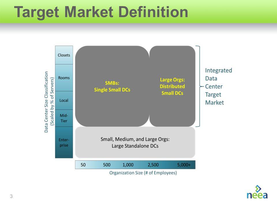 3 Target Market Definition