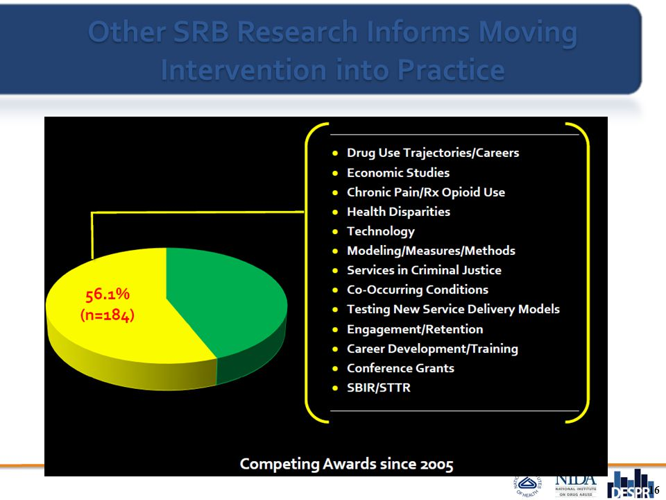Other SRB Research Informs Moving Intervention into Practice 16