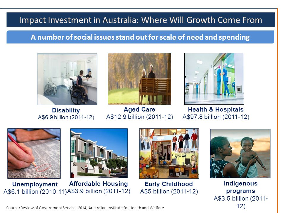 Impact Investment in Australia: Where Will Growth Come From Disability A$6.9 billion (2011-12) Early Childhood A$5 billion (2011-12) Affordable Housing A$3.9 billion (2011-12) Aged Care A$12.9 billion (2011-12) A number of social issues stand out for scale of need and spending Health & Hospitals A$97.8 billion (2011-12) Indigenous programs A$3.5 billion (2011- 12) Source: Review of Government Services 2014, Australian Institute for Health and Welfare Unemployment A$6.1 billion (2010-11)