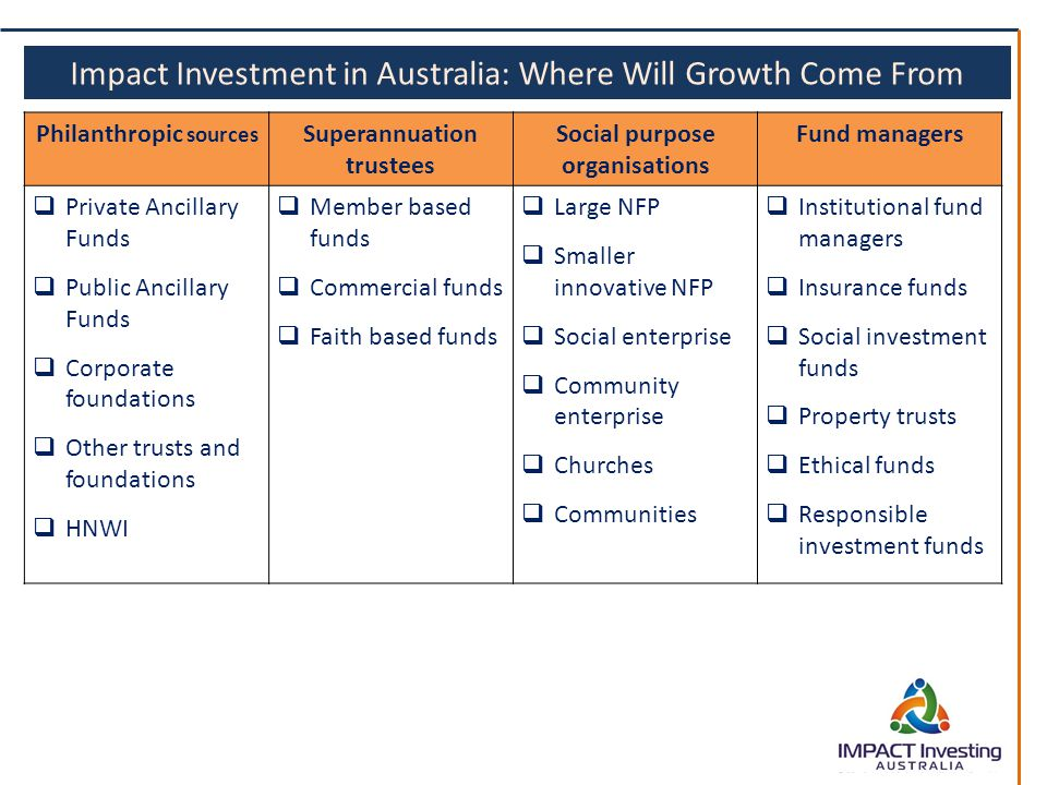 Australian strategy key elements questions draft 25 june ppt download 15 impact investment malvernweather Image collections
