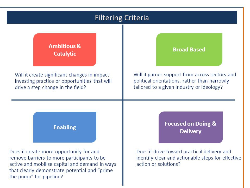 Australian strategy key elements questions draft 25 june ppt download filtering criteria will it create significant changes in impact investing practice or opportunities that will drive malvernweather Image collections