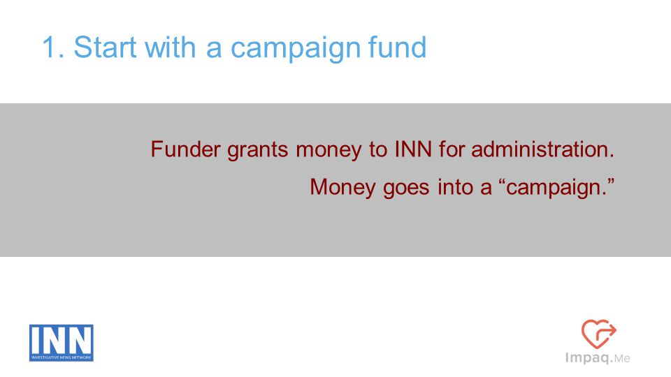 Funder grants money to INN for administration. Money goes into a campaign. 1.