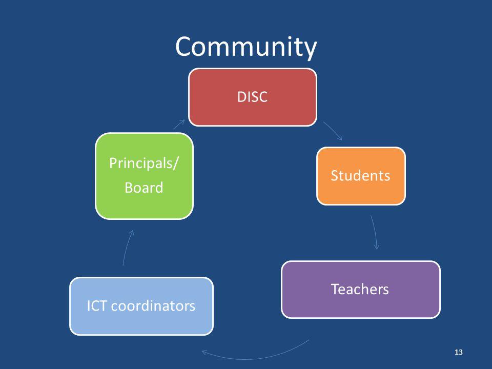 Community DISCStudentsTeachersICT coordinators Principals/ Board 13