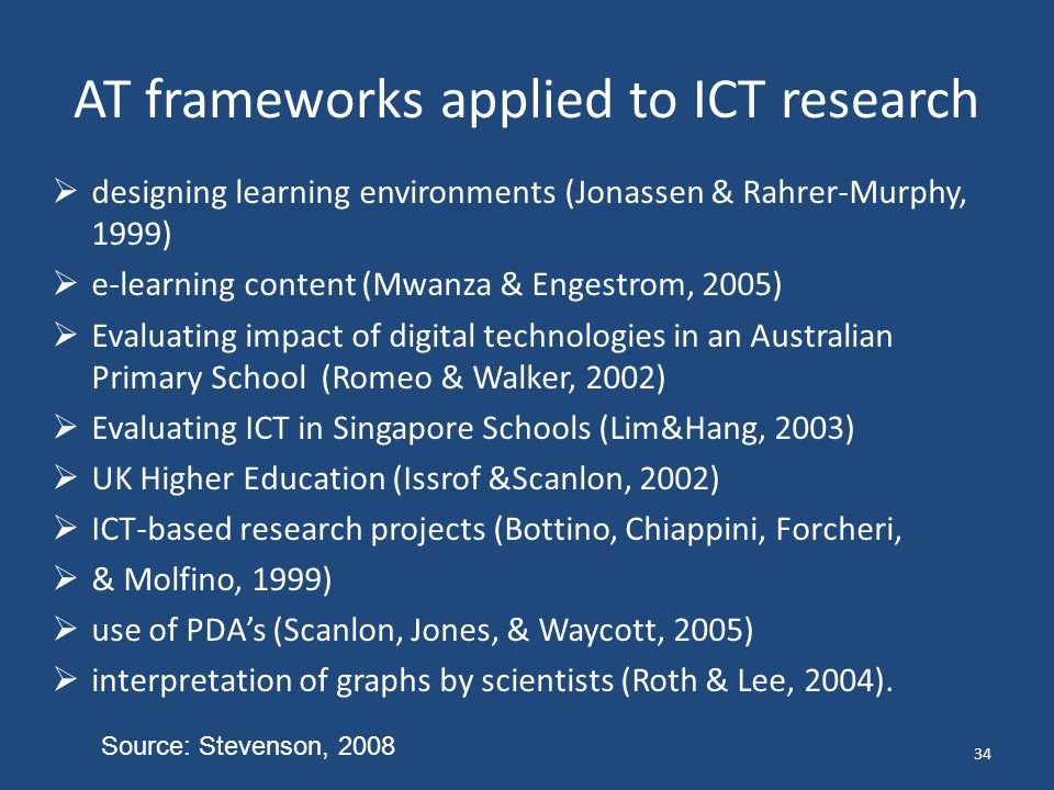 AT frameworks applied to ICT research  designing learning environments (Jonassen & Rahrer-Murphy, 1999)  e-learning content (Mwanza & Engestrom, 2005)  Evaluating impact of digital technologies in an Australian Primary School (Romeo & Walker, 2002)  Evaluating ICT in Singapore Schools (Lim&Hang, 2003)  UK Higher Education (Issrof &Scanlon, 2002)  ICT-based research projects (Bottino, Chiappini, Forcheri,  & Molfino, 1999)  use of PDA's (Scanlon, Jones, & Waycott, 2005)  interpretation of graphs by scientists (Roth & Lee, 2004).