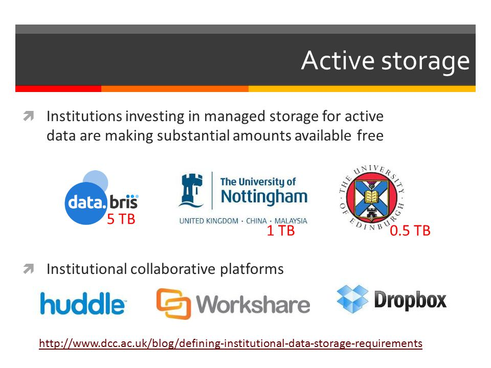 Active storage  Institutions investing in managed storage for active data are making substantial amounts available free  Institutional collaborative platforms 5 TB 1 TB0.5 TB http://www.dcc.ac.uk/blog/defining-institutional-data-storage-requirements