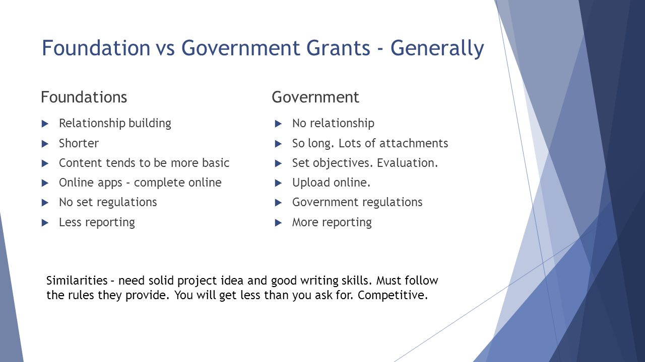Foundation vs Government Grants - Generally Foundations  Relationship building  Shorter  Content tends to be more basic  Online apps – complete on